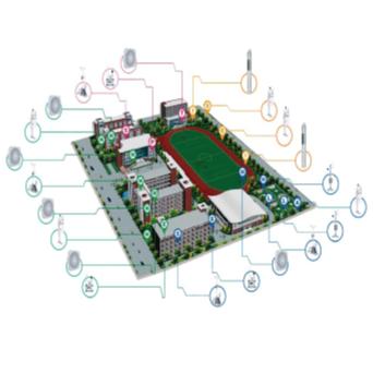 智慧校园环境监测平台(基础版)